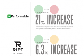 Het effect van kleur op je website en marketing